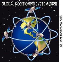 Diagram of global positioning system illustration
