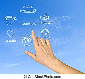 Diagram of insurance