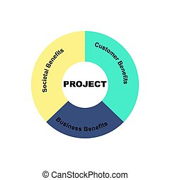 Diagram of Project Business concept with keywords. EPS 10 isolated on white background