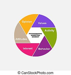 Diagram of Psychographic Marketing Segment with keywords. EPS 10 - isolated on white background