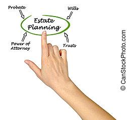 diagram, planowanie, stan
