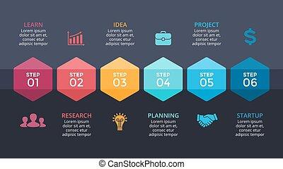 diagram, pojęcie, infographic, processes., handlowy, strony, timeline, opcje, graph., wykres, sześcioboki, ciemny, tło., poślizg, wektor, 6, gotowy, kroki, strzały, prezentacja, template.