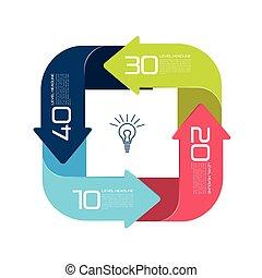 diagram, pojęcie, presentation., handlowy, podzielony, infographics, strony, wykres, cztery, wykres, skwer, 4, arrows., kroki, szablon, układ, opcje, processes.