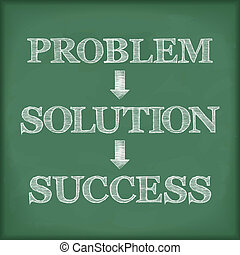 diagram, probleem, oplossing, succes