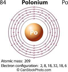 Diagram representation of the element polonium illustration
