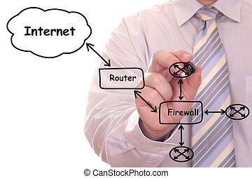 diagram, rysunek, sieć, komputer, inżynier
