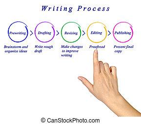 diagram, schrijvende , proces