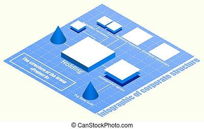 diagram, selskab, blokken, struktur