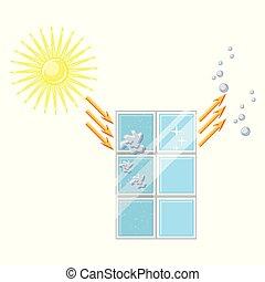 diagram., sol, sí mismo, después de lluvia, ventana de ...
