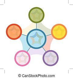 diagram, ster karteren, gevormd