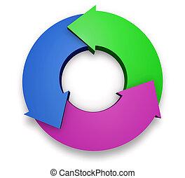 diagram, strzały, handlowy, cykl