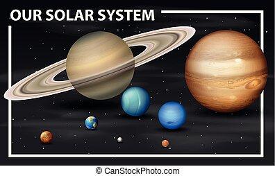 diagram, systém, sluneční