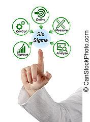 diagram, sześć, sigma