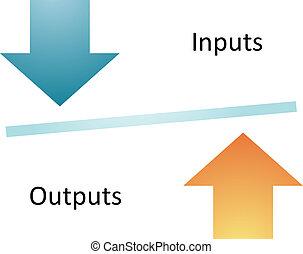 diagram, theorie, zakelijk, billijkheid