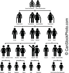 diagram, træ, familie, genealogi