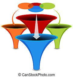 diagram, trechter, venn, tabel