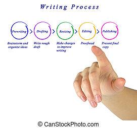 diagram, van, schrijvende , proces