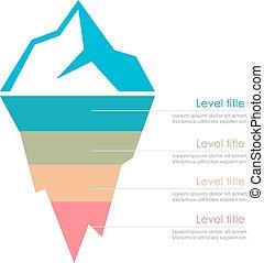 diagram, vector, ijsberg, verantwoordelijkheid, analyse
