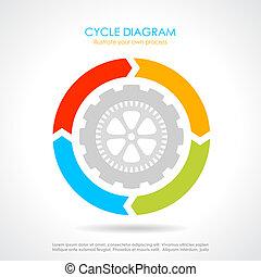 diagram, vektor, cykel