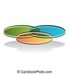 diagram, venn, 3d