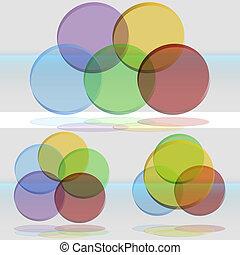 diagram, venn, set, 3d