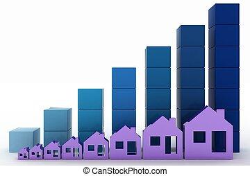 diagram, verklig, tillväxt, priser, egendom