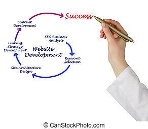 diagram, website