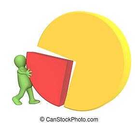 diagram, zrobienie, 3d, okrągły, marionetka