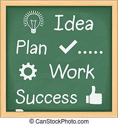 diagrama, éxito