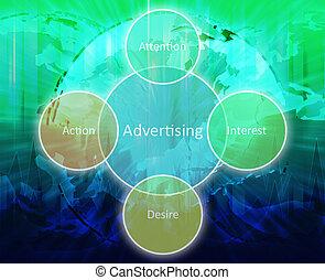 diagrama, anunciando, negócio
