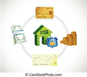 diagrama, banca, concepto, ilustración