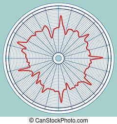 diagrama, círculo