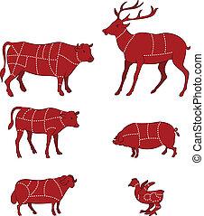 diagrama, carne cortante