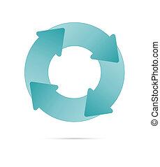diagrama, ciclo
