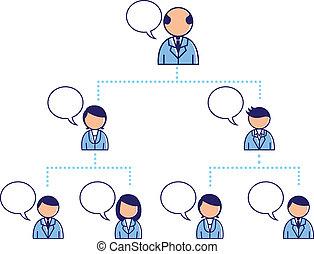 diagrama, compañía, estructura