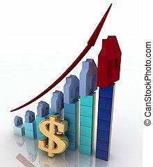 diagrama, crescimento, dólar, propriedade, sinal, real, preços