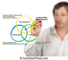 diagrama, de, desenvolvimento sustentável