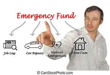 diagrama, de, emergência, fundo
