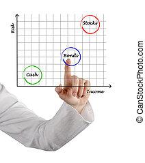 diagrama, de, investimento