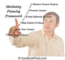 diagrama, de, mercadotecnia, planificación, armazón
