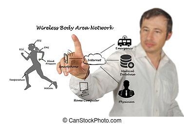 diagrama, de, telemedicine