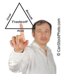 diagrama, de, tradeoff