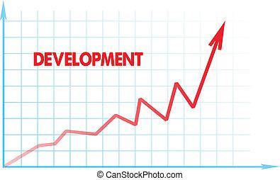 diagrama, desarrollo, células