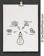 diagrama, desenhar, idéia, melhor