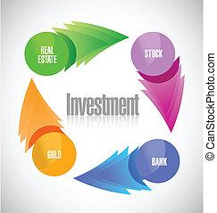 diagrama, desenho, investimento, ilustração