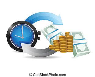 diagrama, dinero, tiempo, ciclo