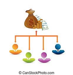diagrama, dinheiro, trabalho equipe, ilustração