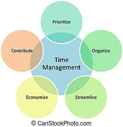 diagrama, dirección, empresa / negocio, tiempo