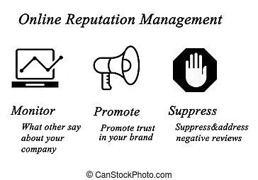 diagrama, dirección, reputación, en línea