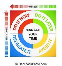 diagrama, dirección, tiempo